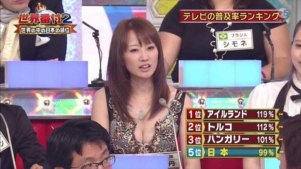 【放送事故画像】これが私の武器と言わんばかりにテレビで見せつけてくる女達ww 21